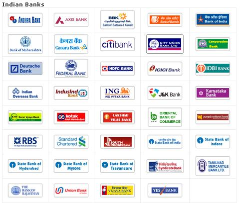 Banks in Aizawl