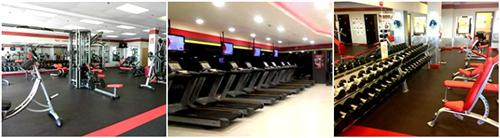 Gyms in Karur