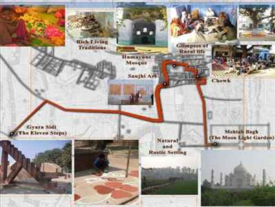 Mughal heritage Walk in Agra