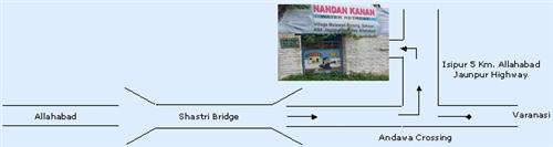Nandan Kanan Allahabad Location
