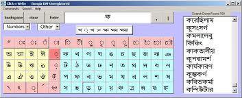 Bengali script of Asansol, West Bengal