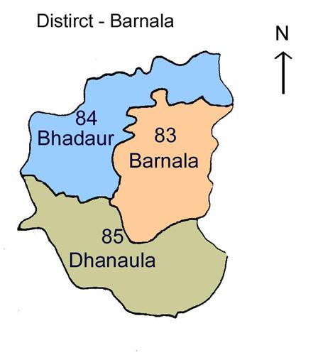 Administrative Divisions of Barnala