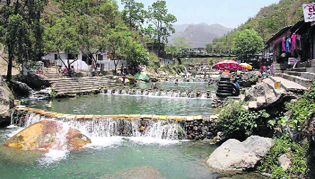 Tourist Spots in Dehradun