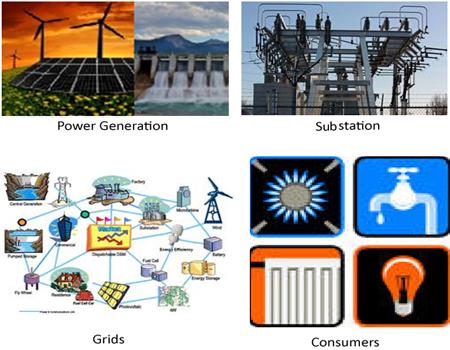 Electric Supply in Jhunjhunu