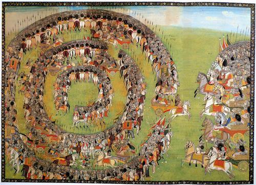 History of Kurukshetra