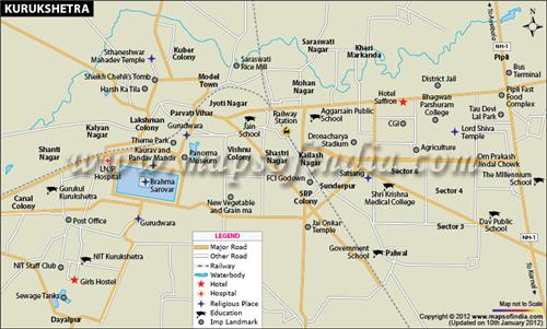 Administration in Kurukshetra