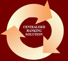 List of Sarva Haryana Gramin Bank in Kurukshetra