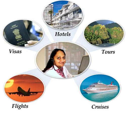 Travel Agents in Lalkhimpur