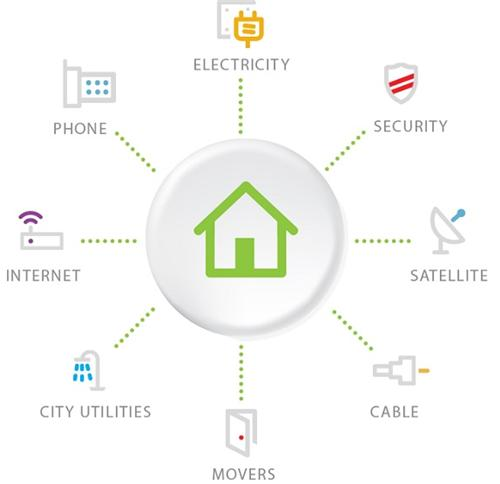 Utilities and Services in Pimpri Chinchwad
