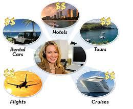 List of Travel Agents in Raebareli