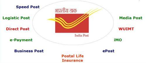 Postal Services in Raipur