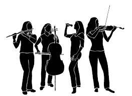 Music Classes list in Rajkot
