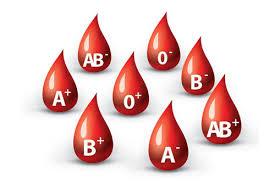 Blood Banks in Secunderabad