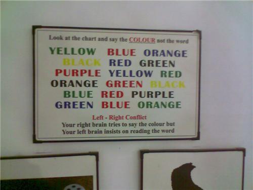 G D Naidu Museum