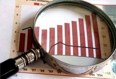 Business and Economy of Gandhinagar