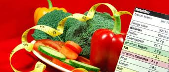 Dietitian in Ghaziabad