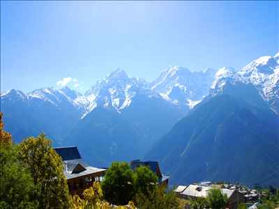 Profile of Himachal Pradesh