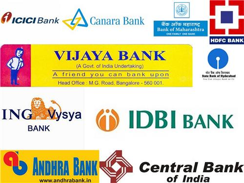 Bank Branches in Hyderabad
