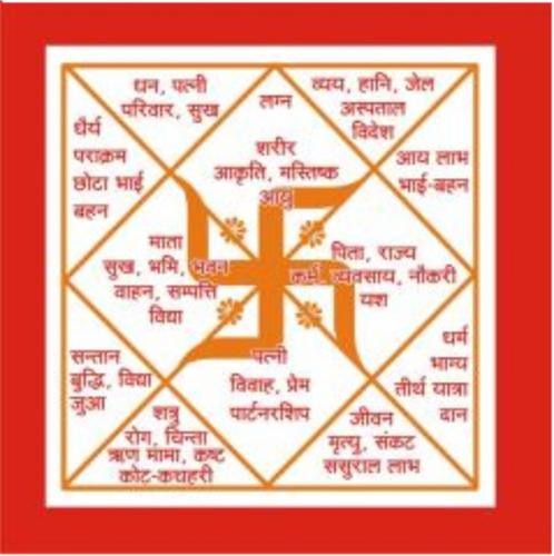 My marriage horoscope in hindi picture 2