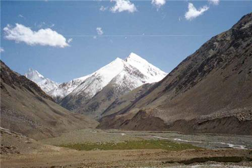 High Altutude Passes of India