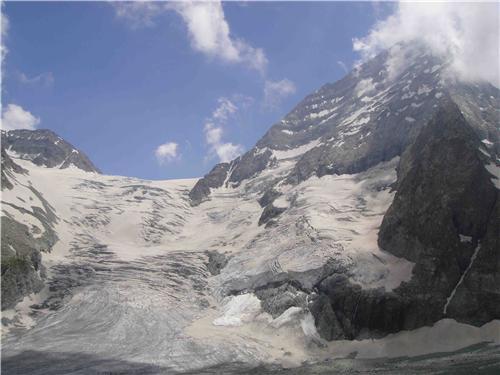 Famous Glaciers of Kashmir