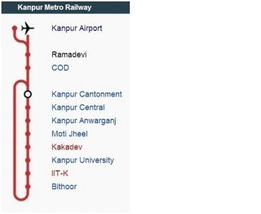 Kanpur Metro Route