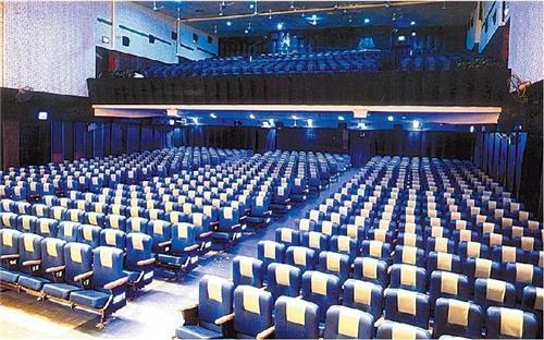 Cinema in Kerala