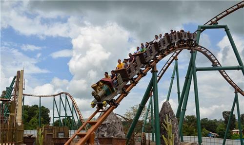 Amusement Parks in Maharashtra