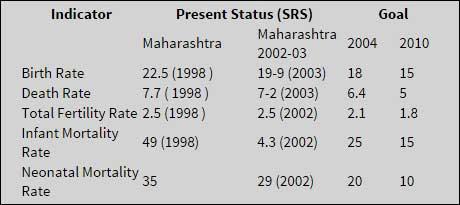 Healthcare Facilities in Maharashtra