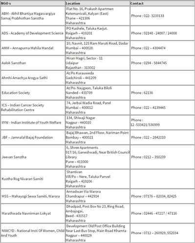 NGOs in Maharashtra