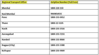 Emergency Services in Maharashtra