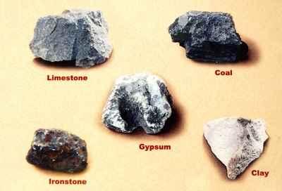 Natural resources in Meghalaya