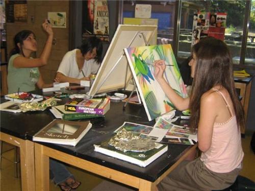 Painting Classes in Mumbai