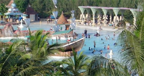 Water Resorts in Mumbai