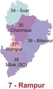 Vidhan Sabha of Rampur
