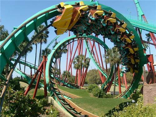 Theme Park in Sonepat