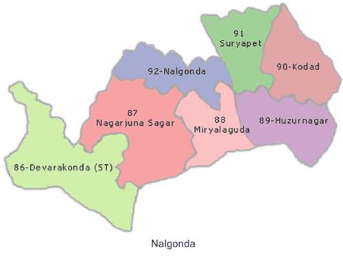 Administration in Huzurnagar