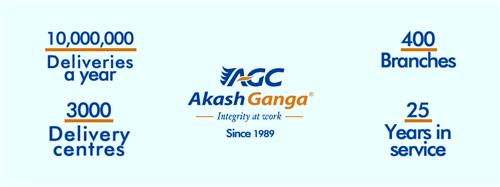 Courier Services in Srinagar