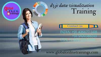Data Visualization Training D3 js online Training GOT