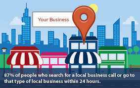 Citywise Online Business Listings