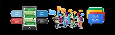 Mobisoft Technology India