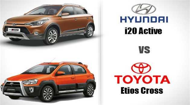 Compare Toyota Etios Cross Vs Hyundai i20 Active