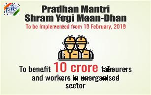 Pradhan Mantri Shram Yogi Maan-Dhan pension scheme comes into effect from today