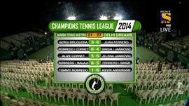 Game Highlights – Mumbai Tennis Masters VS Punjab Marshalls