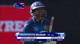 ENG vs SL: Dilshan's knock comes to a tame end. Watch ICC World Cup videos on starsports.com