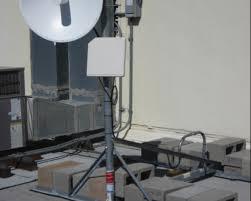 Broadband Service Providers in Aligarh