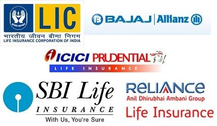Insurance Companies in Alwar