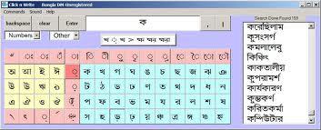Bengali script of Asansol, West Bengal