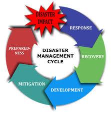 Disaster Management in Bhuj