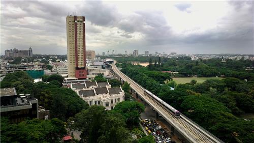 Amazing Weather of Bangalore